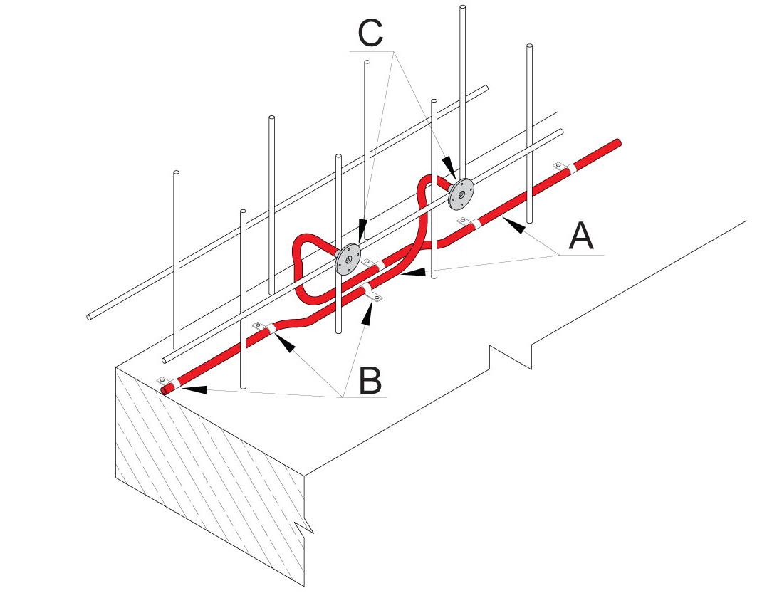гидроизоляция фундаментной плиты. схема направления