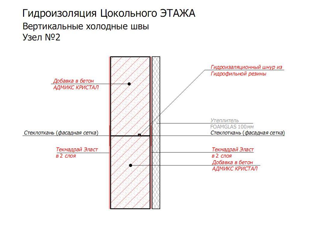 Герметизация стыков пвх панелей