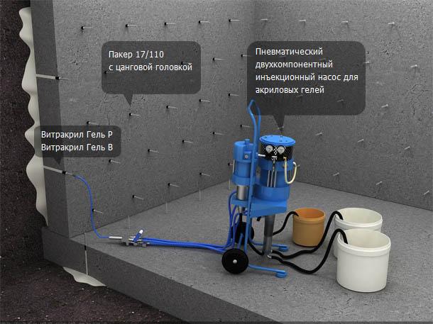 Гидроизоляция бентонитовая плита
